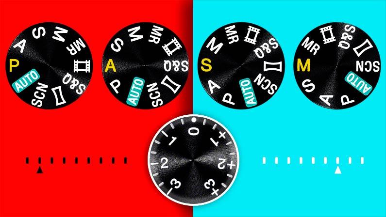 Modalità di scatto: automatica, semi-automatica, manuale